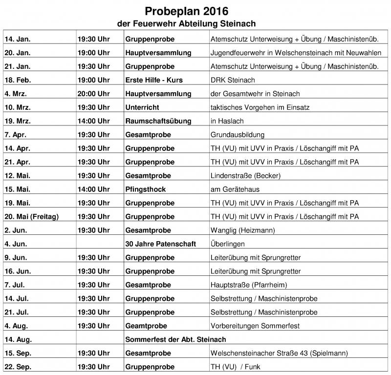 Probeplan 2016 Steinach1