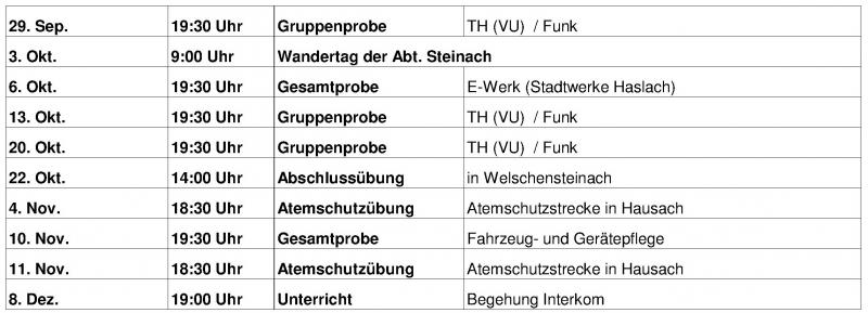 Probeplan 2016 Steinach2